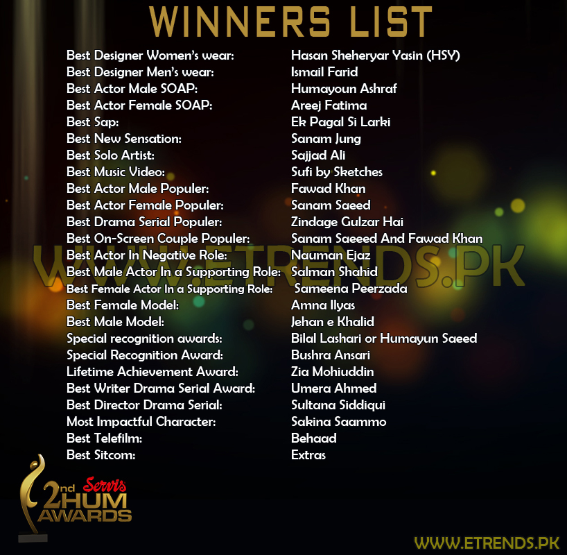 WINNERS LIST